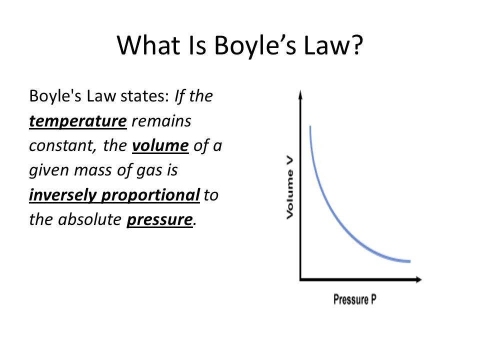 What Is Boyle's Law