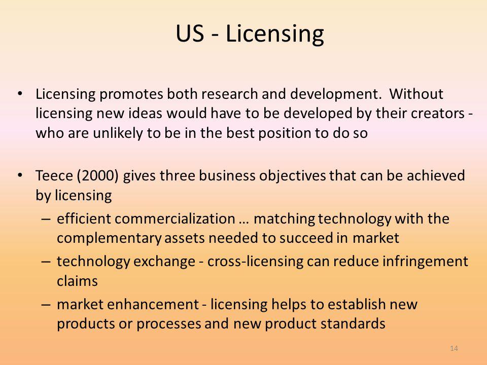 4/1/2017 US - Licensing.
