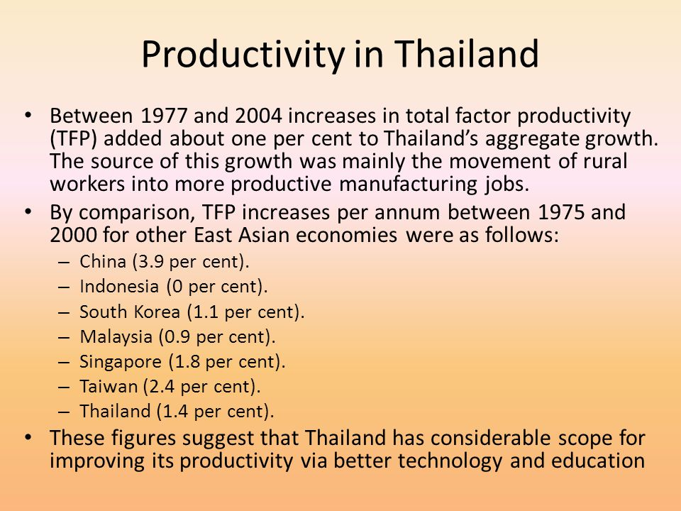 Productivity in Thailand