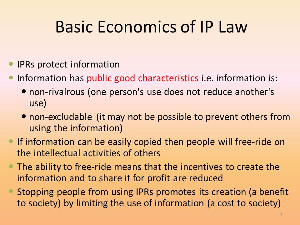 Basic Economics of IP Law