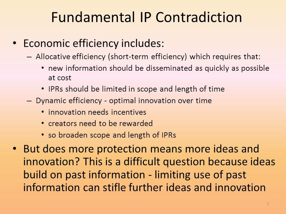 Fundamental IP Contradiction