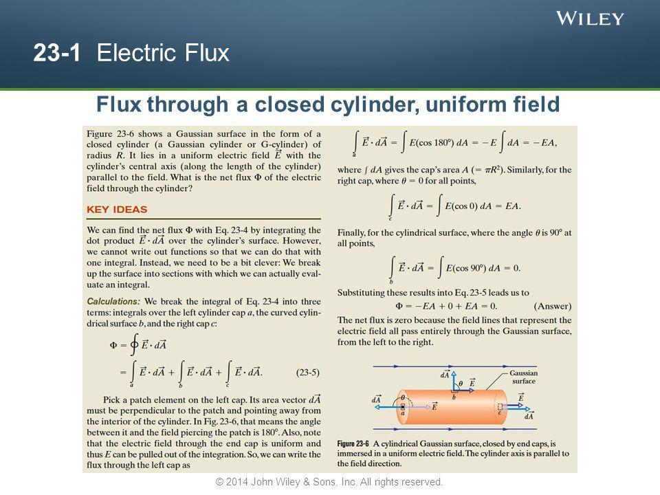 Flux through a closed cylinder, uniform field