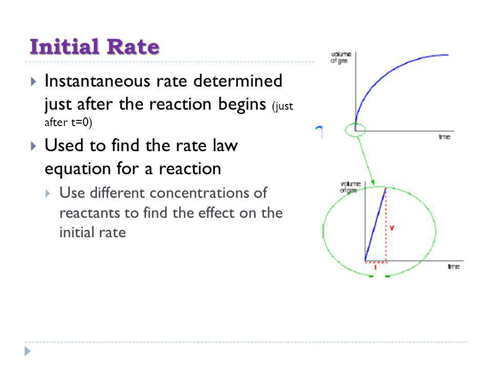 Initial Rate Instantaneous rate determined just after the reaction begins (just after t=0) Used to find the rate law equation for a reaction.