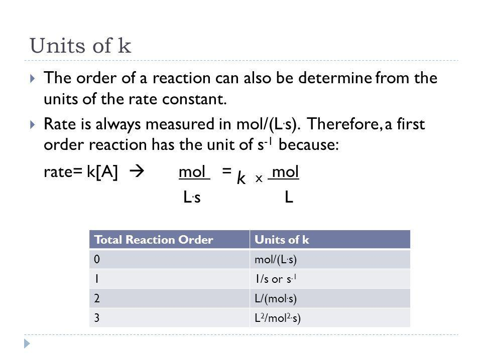 Units of k The order of a reaction can also be determine from the units of the rate constant.