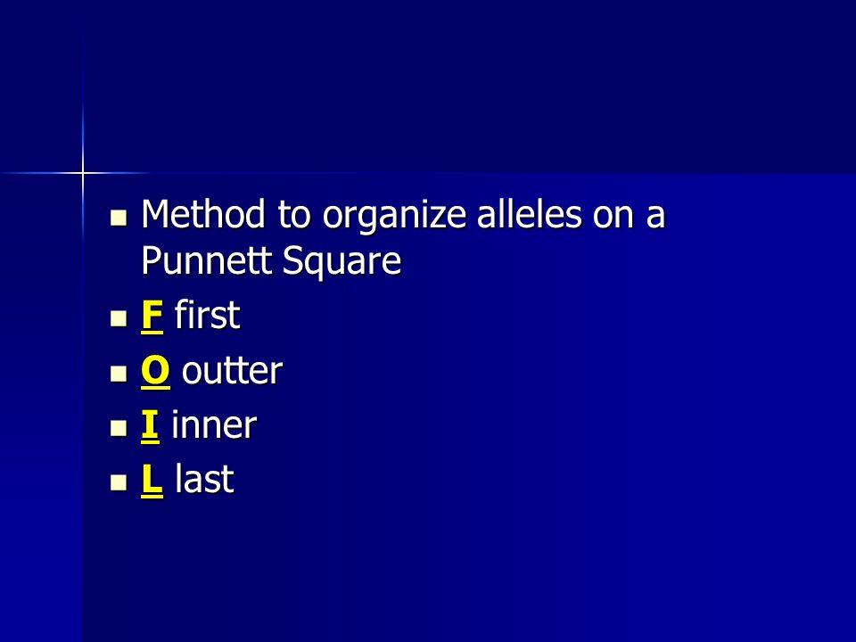 Method to organize alleles on a Punnett Square