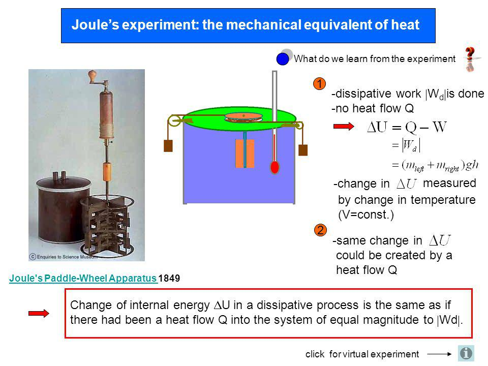 Joule's experiment: the mechanical equivalent of heat