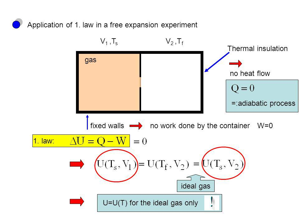 Application of 1. law in a free expansion experiment