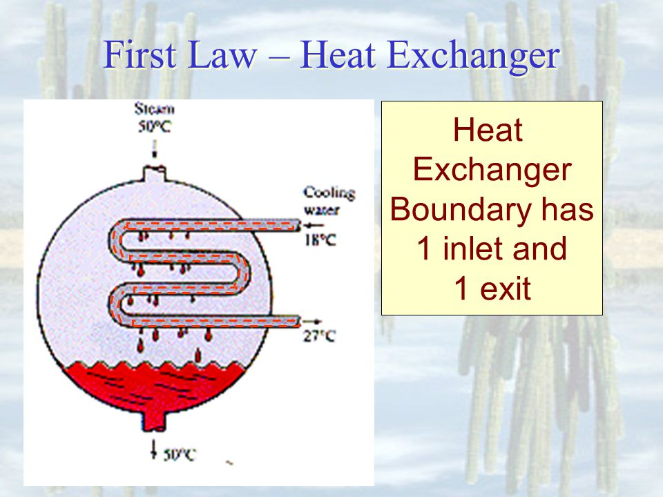 First Law – Heat Exchanger