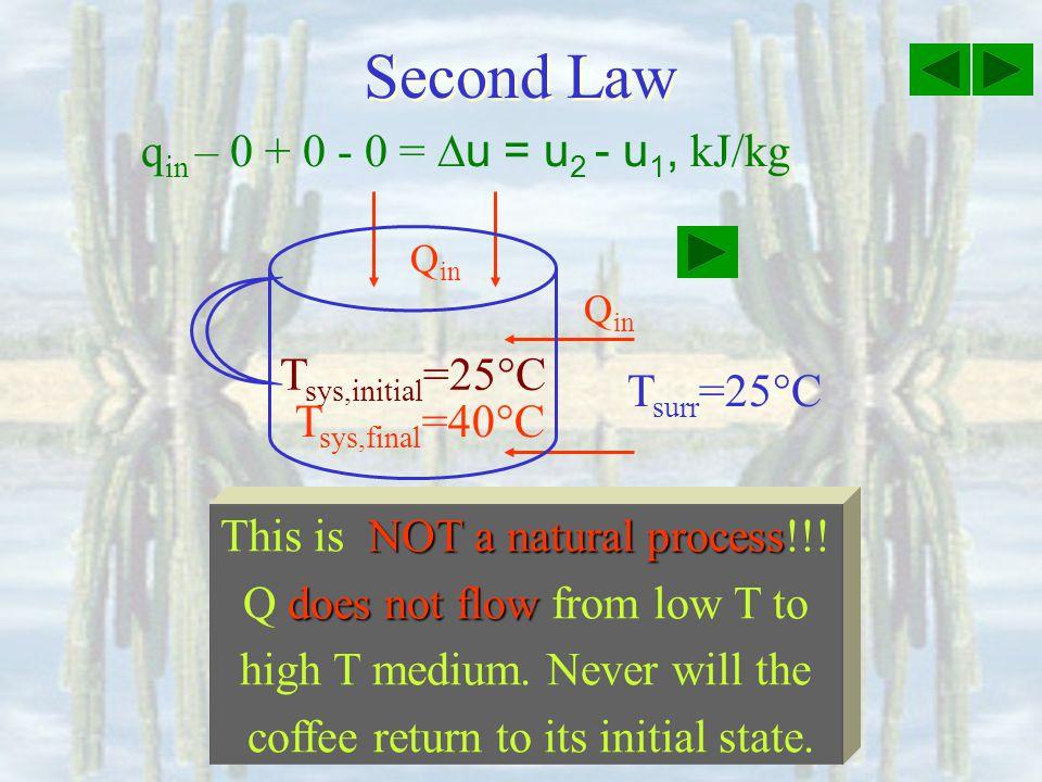 Second Law qin – 0 + 0 - 0 = Du = u2 - u1, kJ/kg Tsys,initial=25C