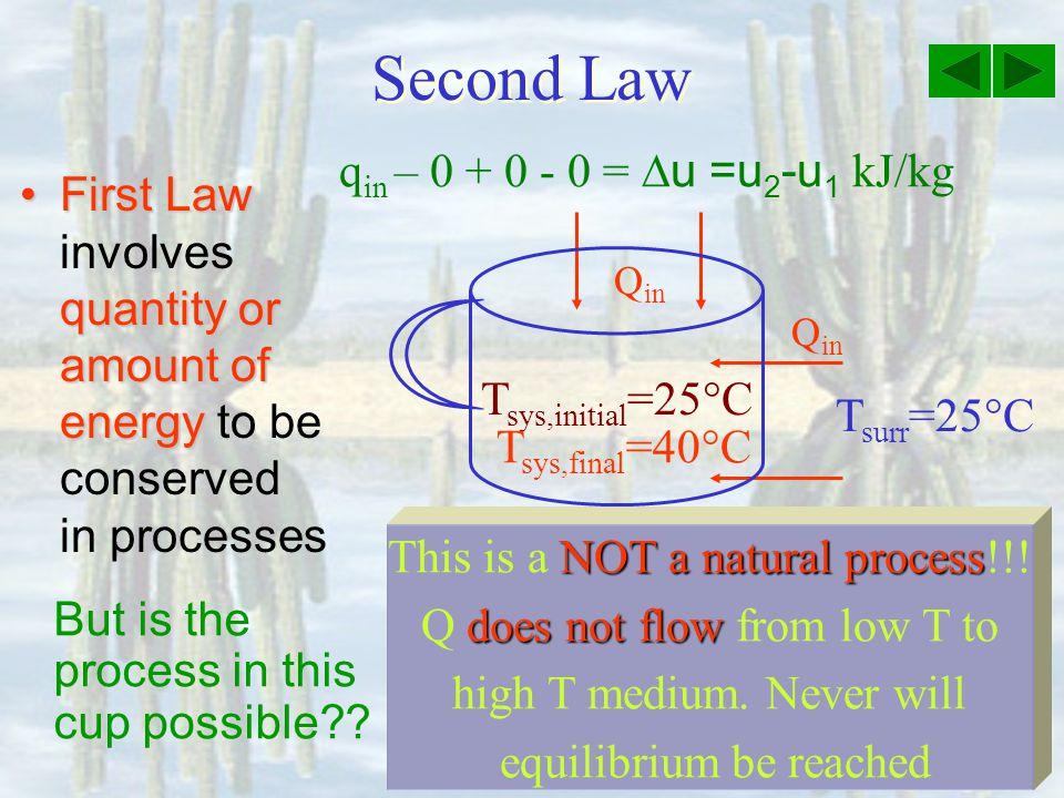 Second Law qin – 0 + 0 - 0 = Du =u2-u1 kJ/kg