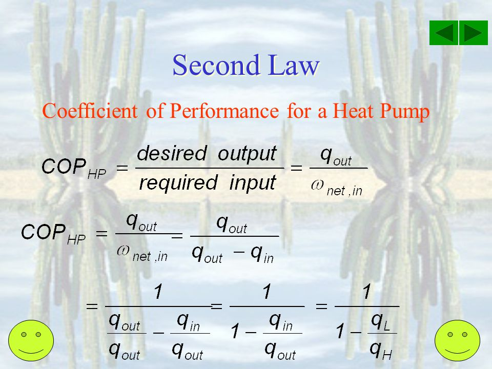 Second Law Coefficient of Performance for a Heat Pump