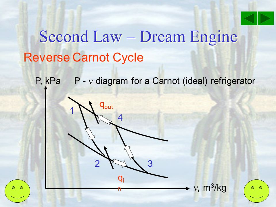 Second Law – Dream Engine