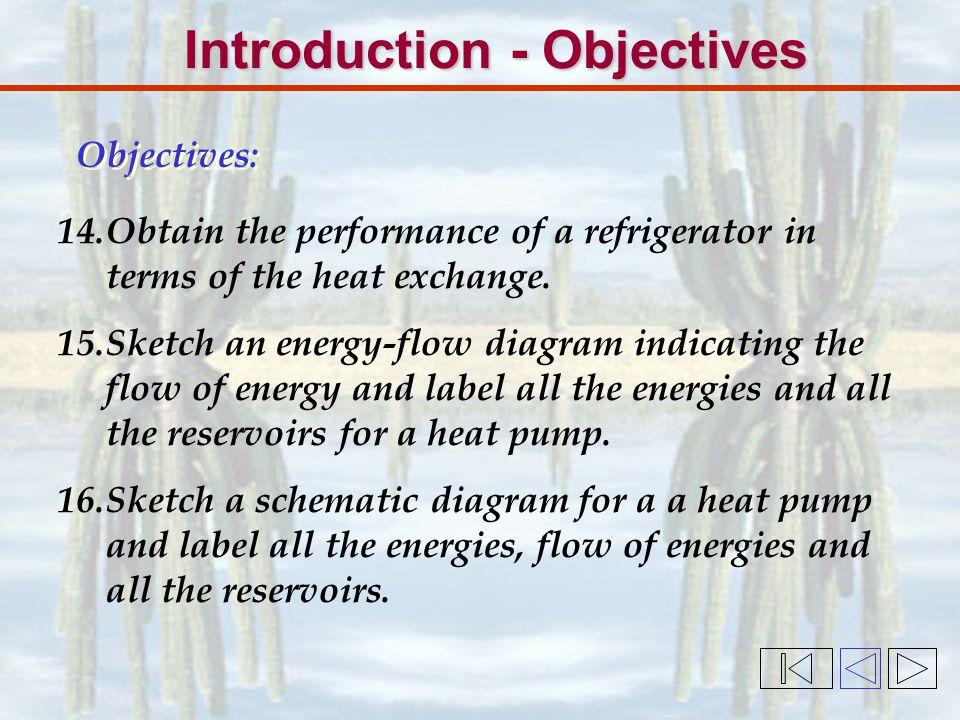 Introduction - Objectives