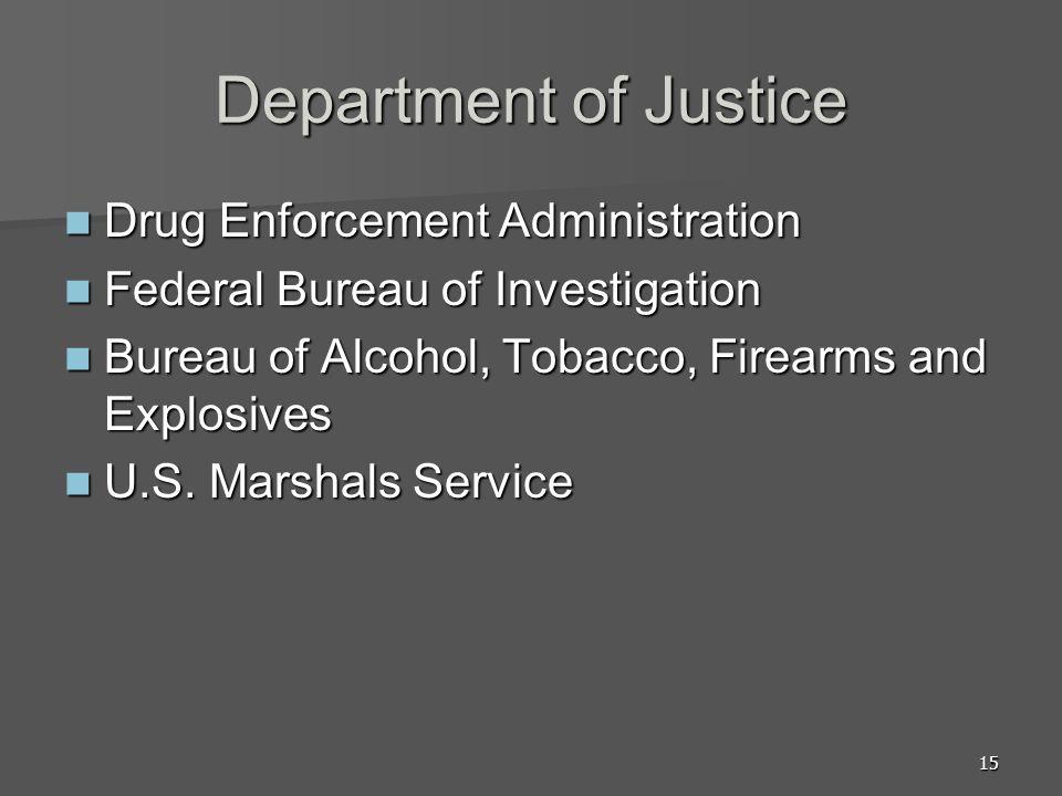 Department of Justice Drug Enforcement Administration