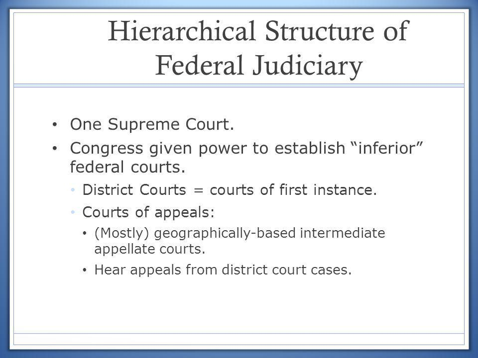 Hierarchical Structure of Federal Judiciary