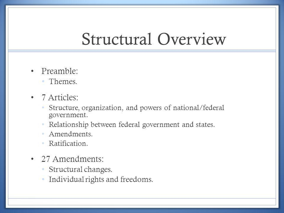 Structural Overview Preamble: 7 Articles: 27 Amendments: Themes.