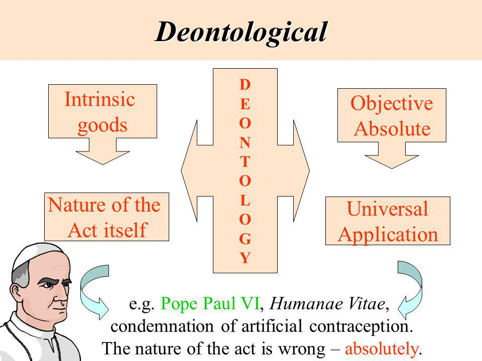 Deontological Intrinsic Objective goods Absolute Nature of the