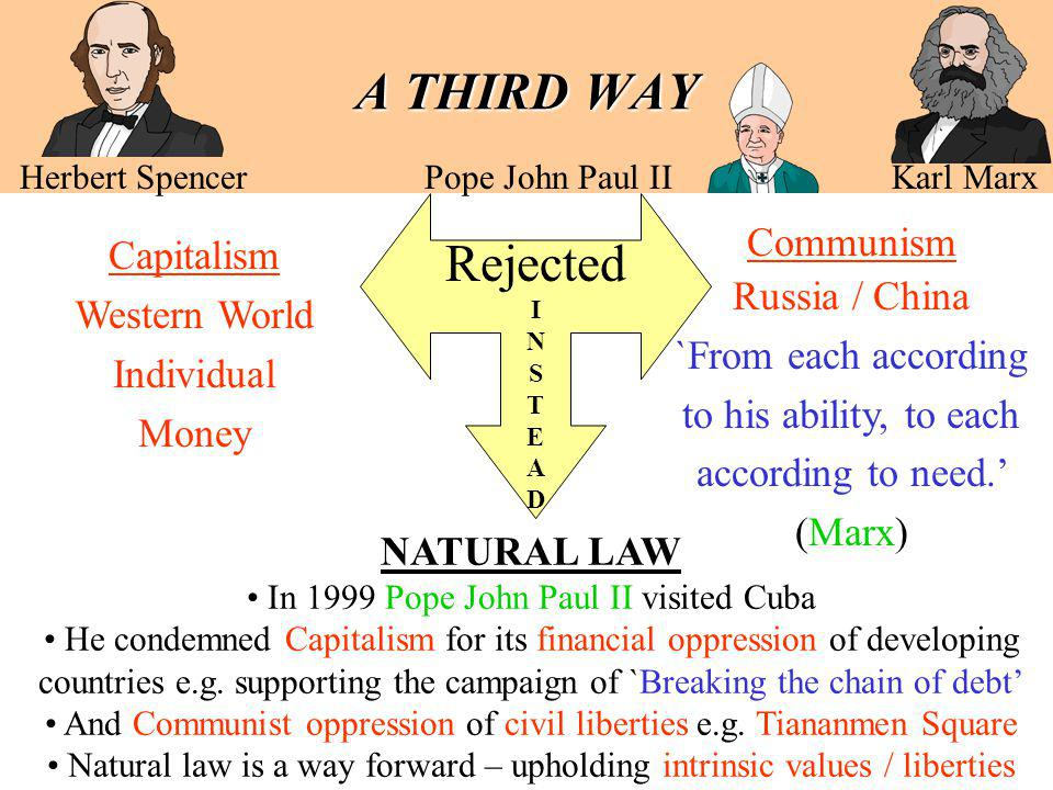 A THIRD WAY Rejected Communism Capitalism Russia / China Western World