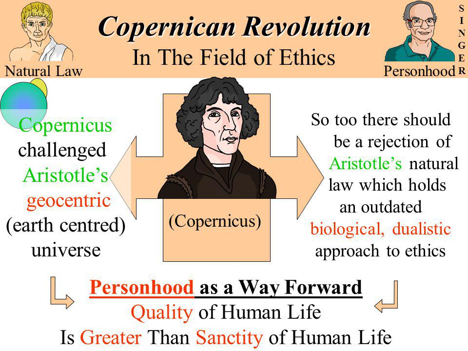 Copernican Revolution In The Field of Ethics