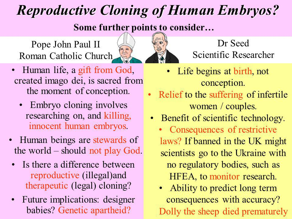 human reproduction should not be controlled essay Eugenics is defined as the hereditary improvement of the human race controlled by ivf and assisted reproduction essay of technology-assisted reproduction.