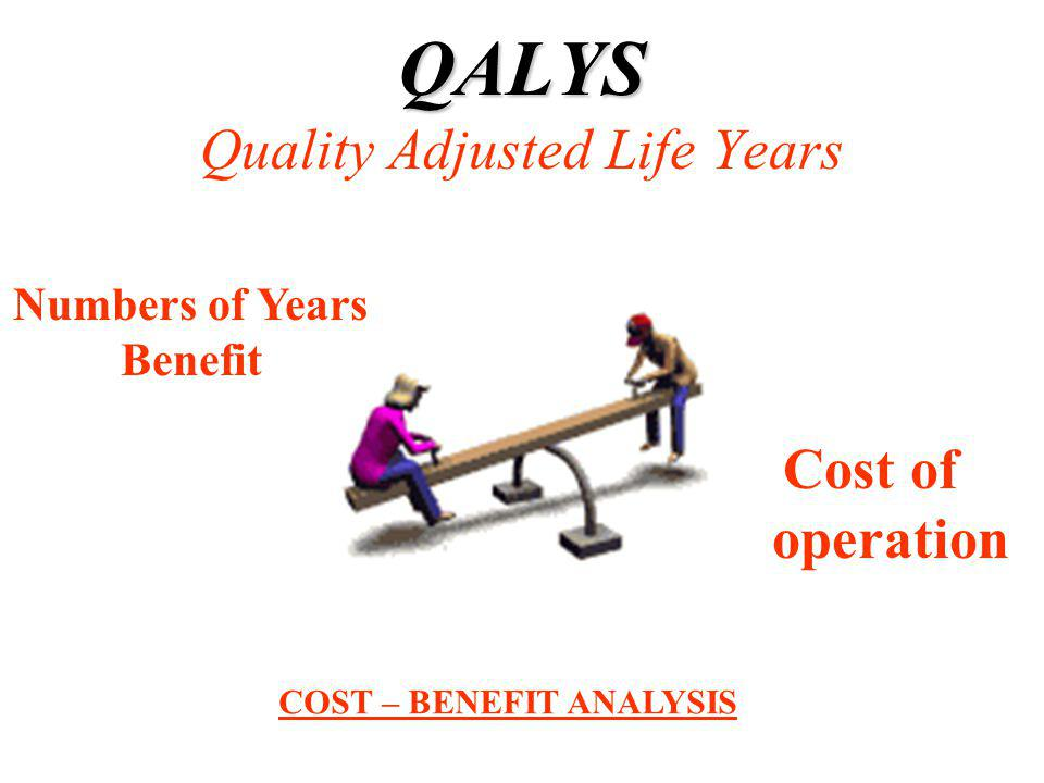 QALYS Quality Adjusted Life Years