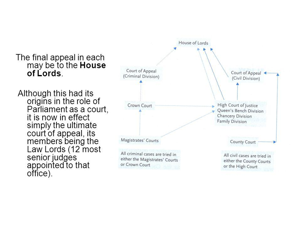 The final appeal in each may be to the House of Lords.