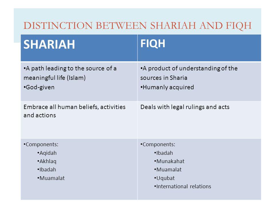 DISTINCTION BETWEEN SHARIAH AND FIQH