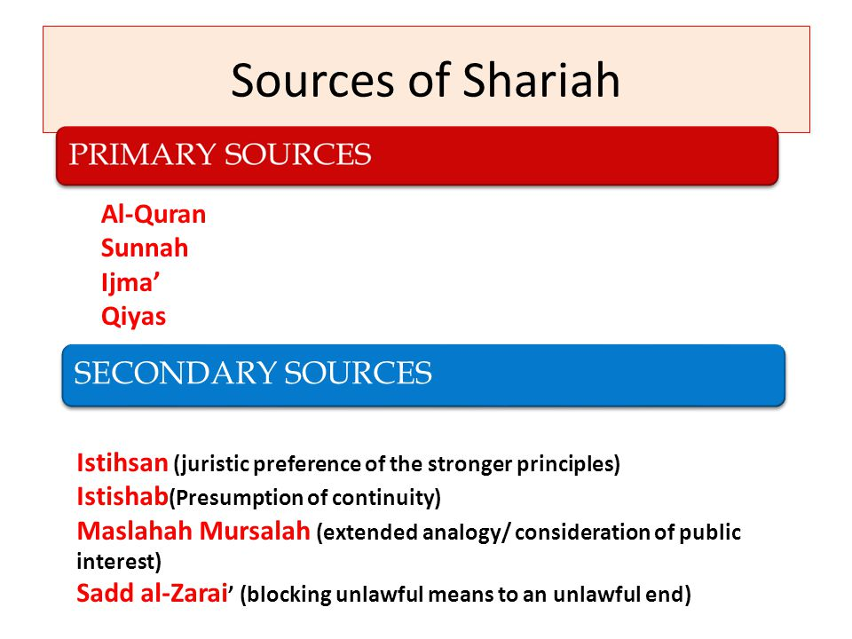 Sources of Shariah SECONDARY SOURCES Al-Quran Sunnah Ijma' Qiyas