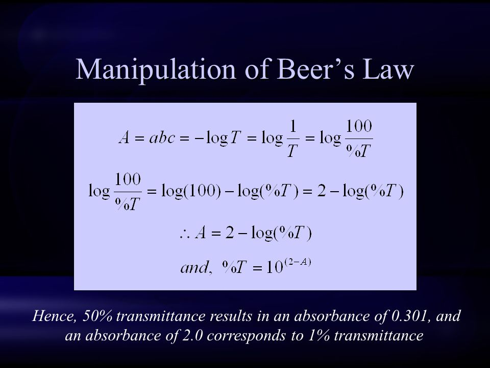 Manipulation of Beer's Law