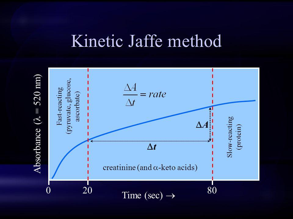 creatinine (and -keto acids)