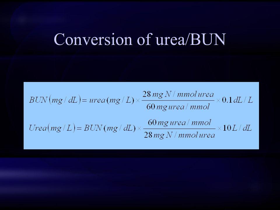 Conversion of urea/BUN