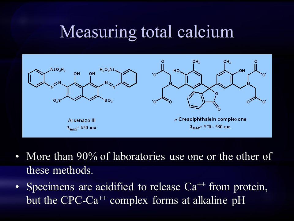 Measuring total calcium