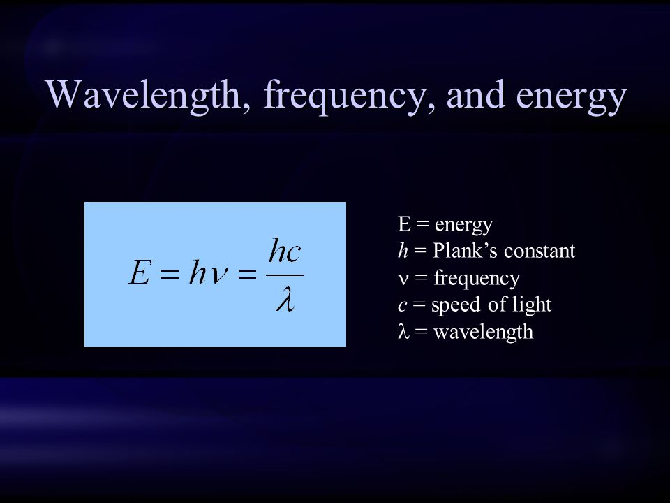 Wavelength, frequency, and energy