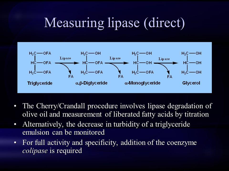 Measuring lipase (direct)