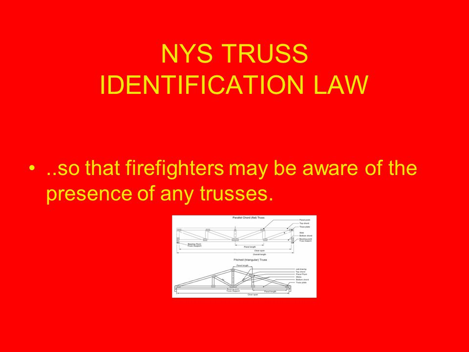 NYS TRUSS IDENTIFICATION LAW