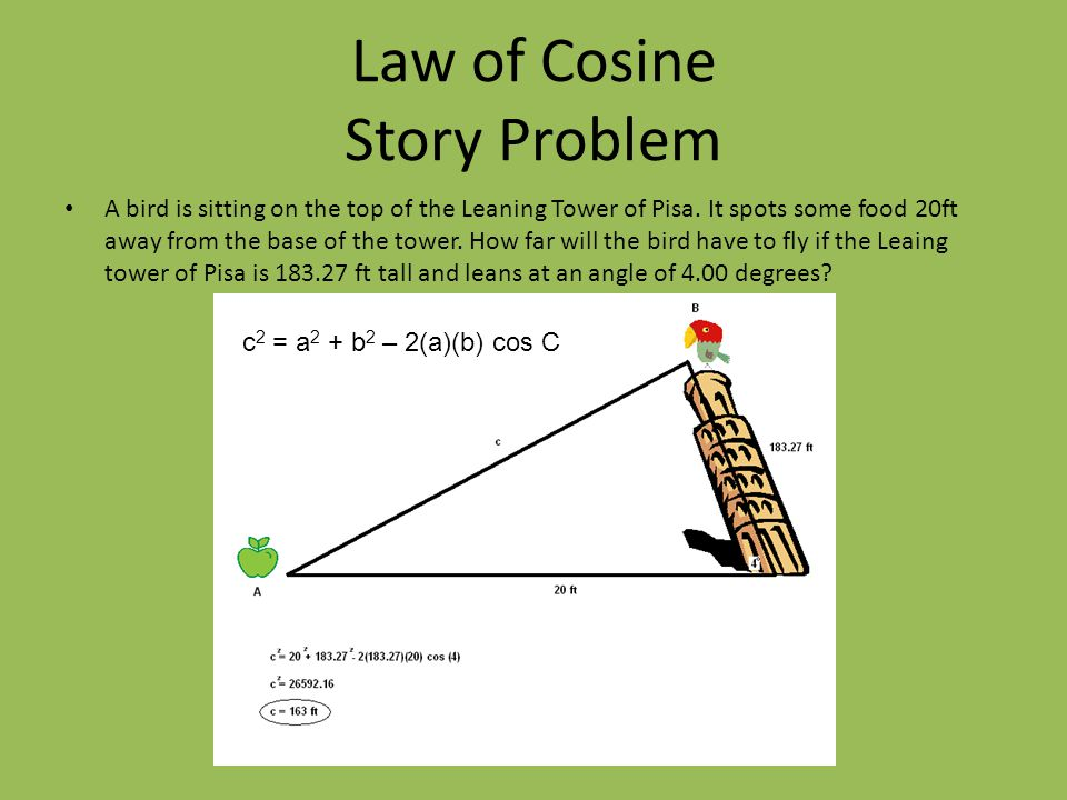 Law of Cosine Story Problem