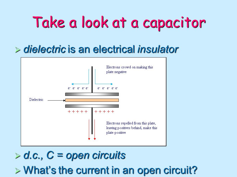 Take a look at a capacitor