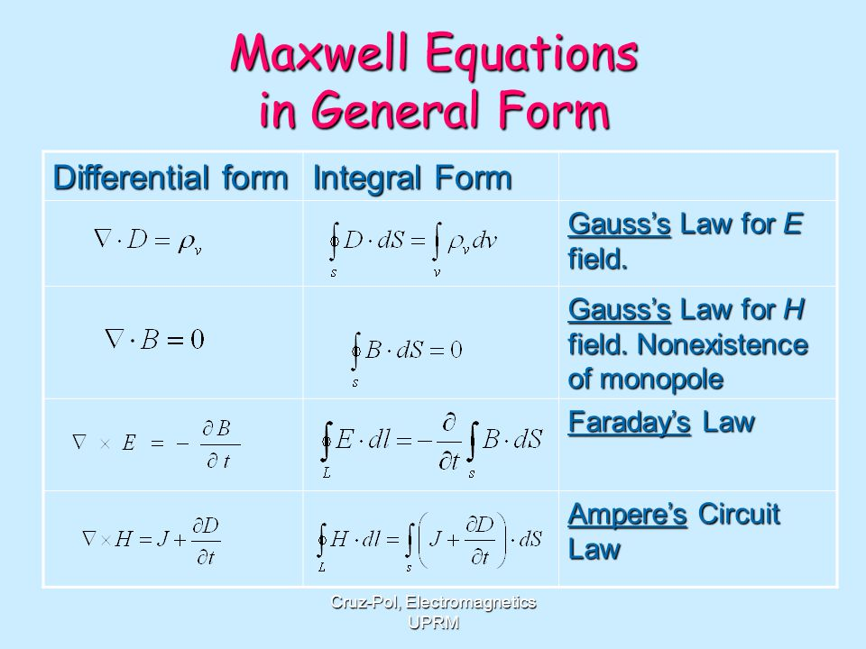 Maxwell Equations in General Form