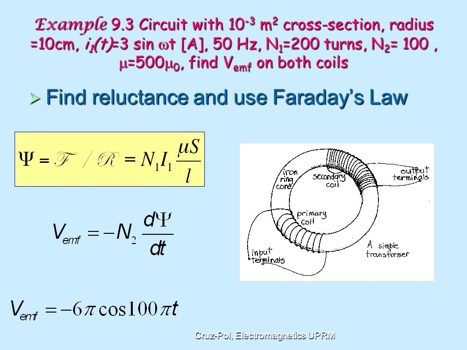 Cruz-Pol, Electromagnetics UPRM