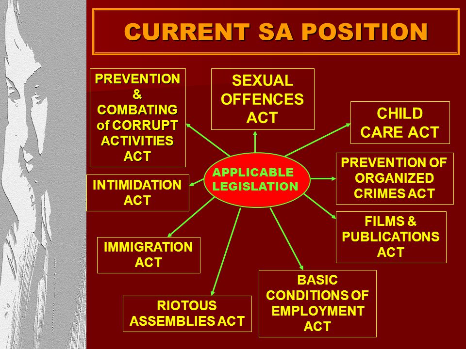 CURRENT SA POSITION SEXUAL OFFENCES ACT CHILD CARE ACT