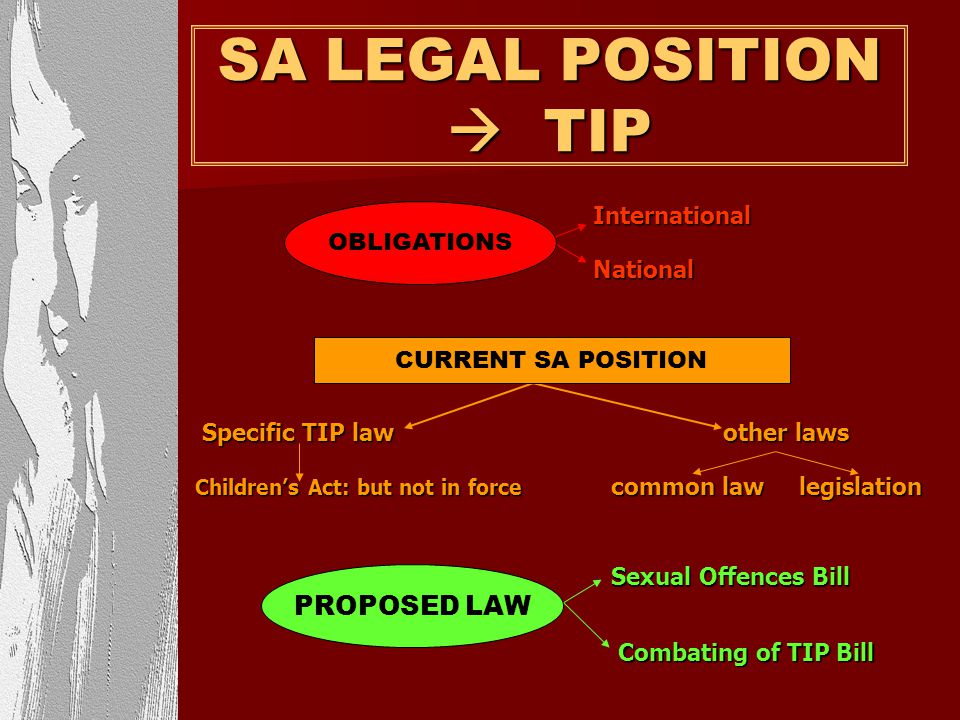 SA LEGAL POSITION  TIP CURRENT SA POSITION PROPOSED LAW