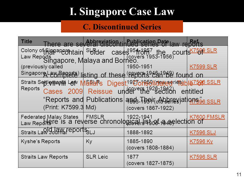 I. Singapore Case Law C. Discontinued Series