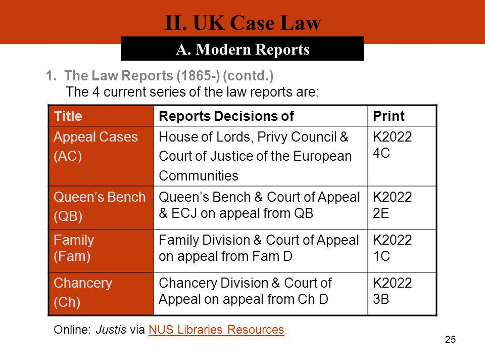 II. UK Case Law A. Modern Reports The Law Reports (1865-) (contd.)