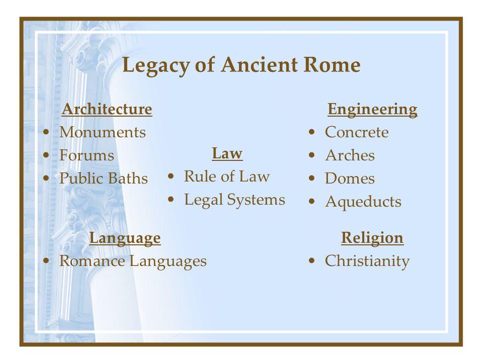 Legacy of Ancient Rome Architecture Monuments Forums Public Baths