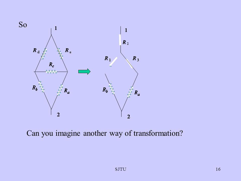 Can you imagine another way of transformation