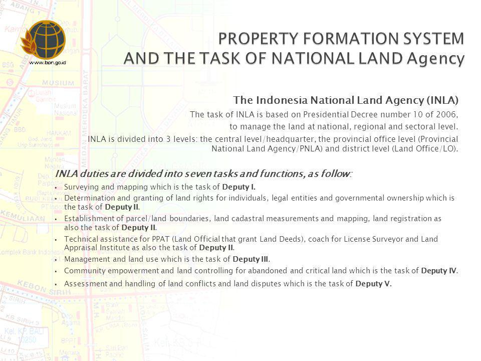 PROPERTY FORMATION SYSTEM AND THE TASK OF NATIONAL LAND Agency
