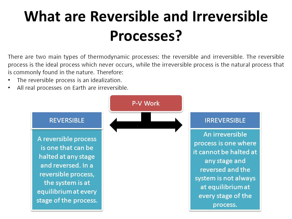 What are Reversible and Irreversible Processes