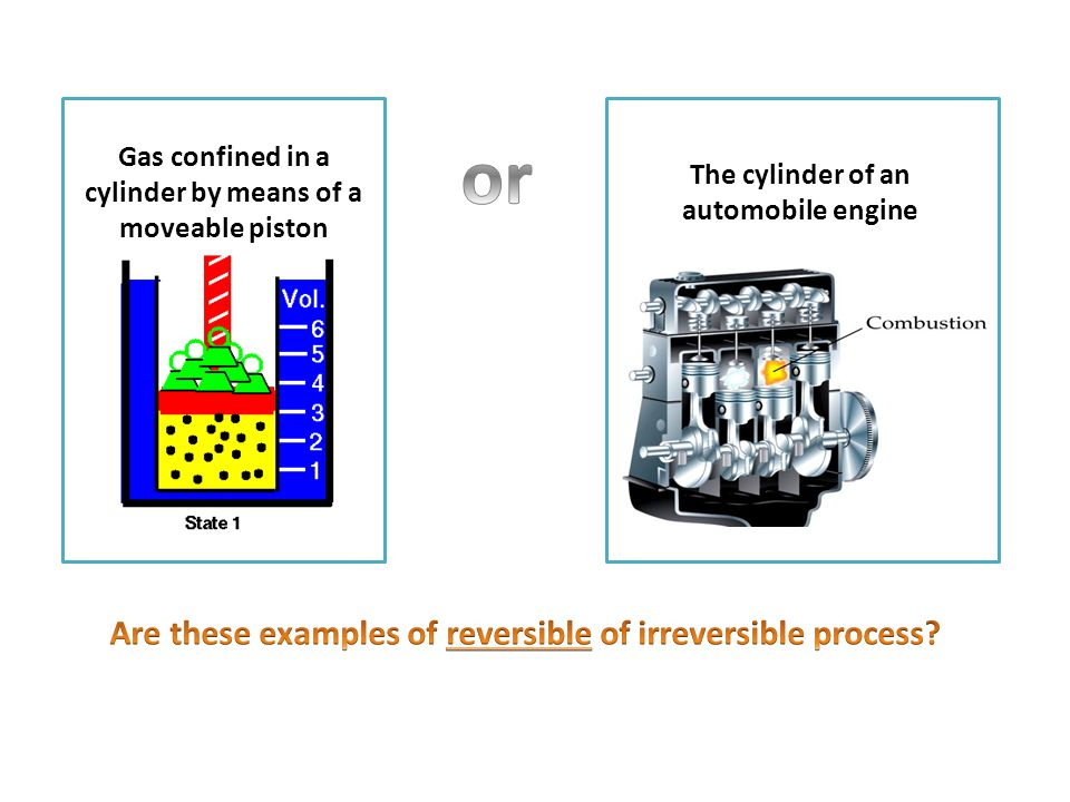 or Are these examples of reversible of irreversible process