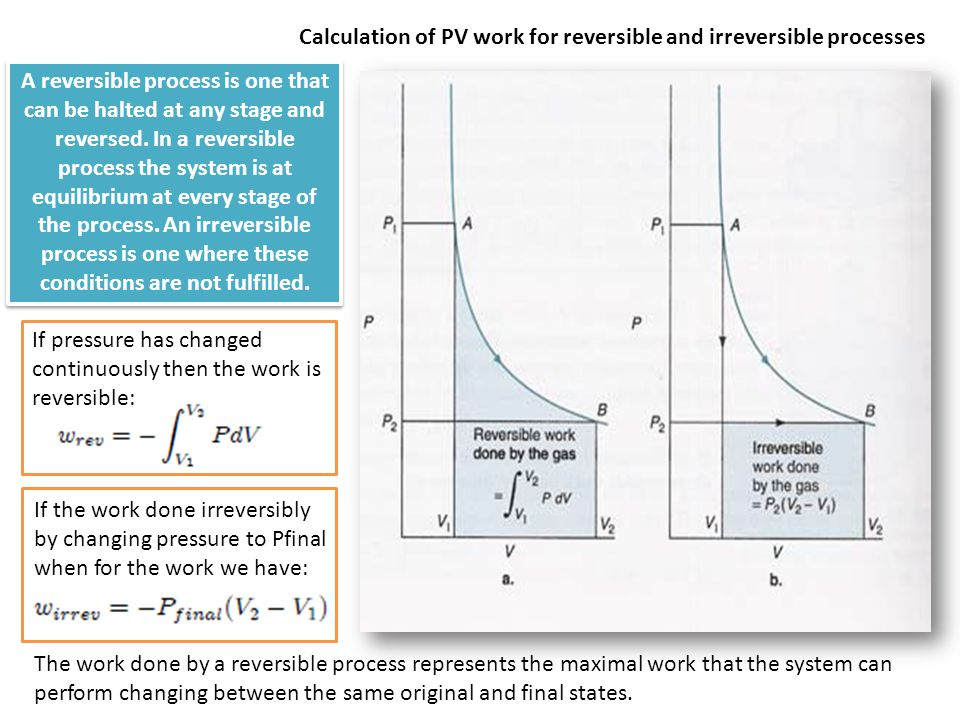 Calculation of PV work for reversible and irreversible processes