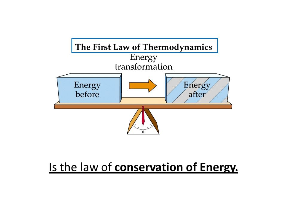 Is the law of conservation of Energy.